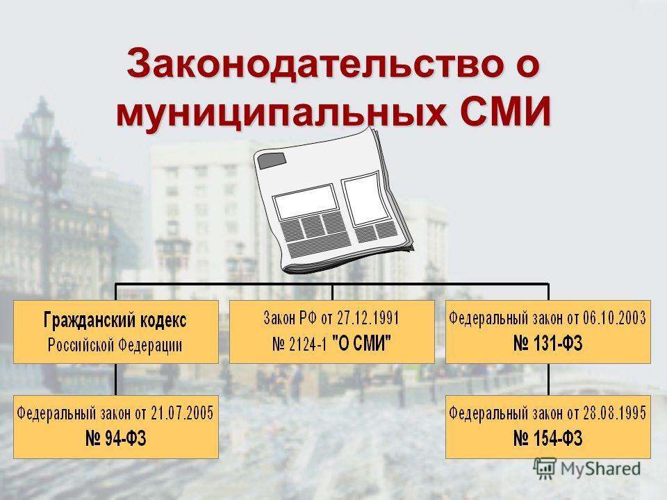 Законодательство о муниципальных СМИ
