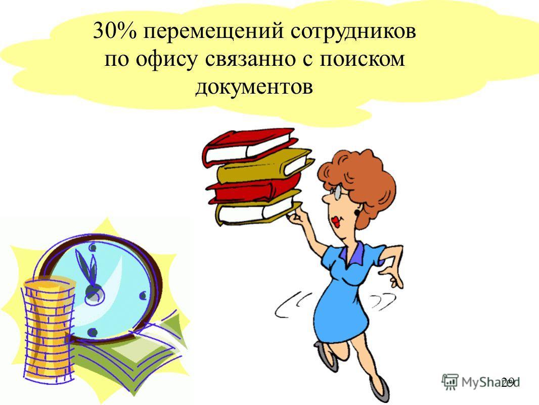 30% перемещений сотрудников по офису связанно с поиском документов
