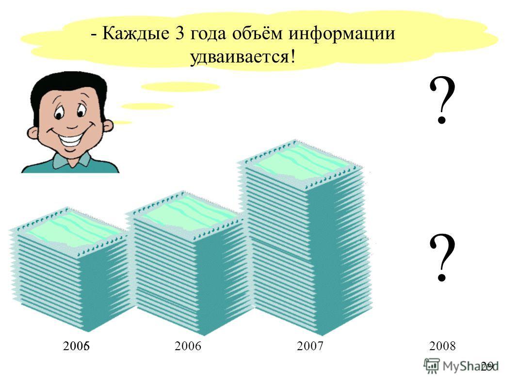 - Каждые 3 года объём информации удваивается! 2006 200520072008 ?????? 29