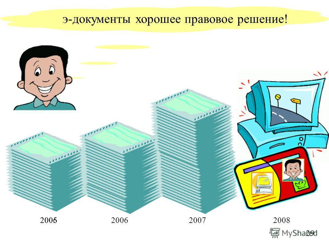 э-документы хорошее правовое решение! 2006 200520072008 29