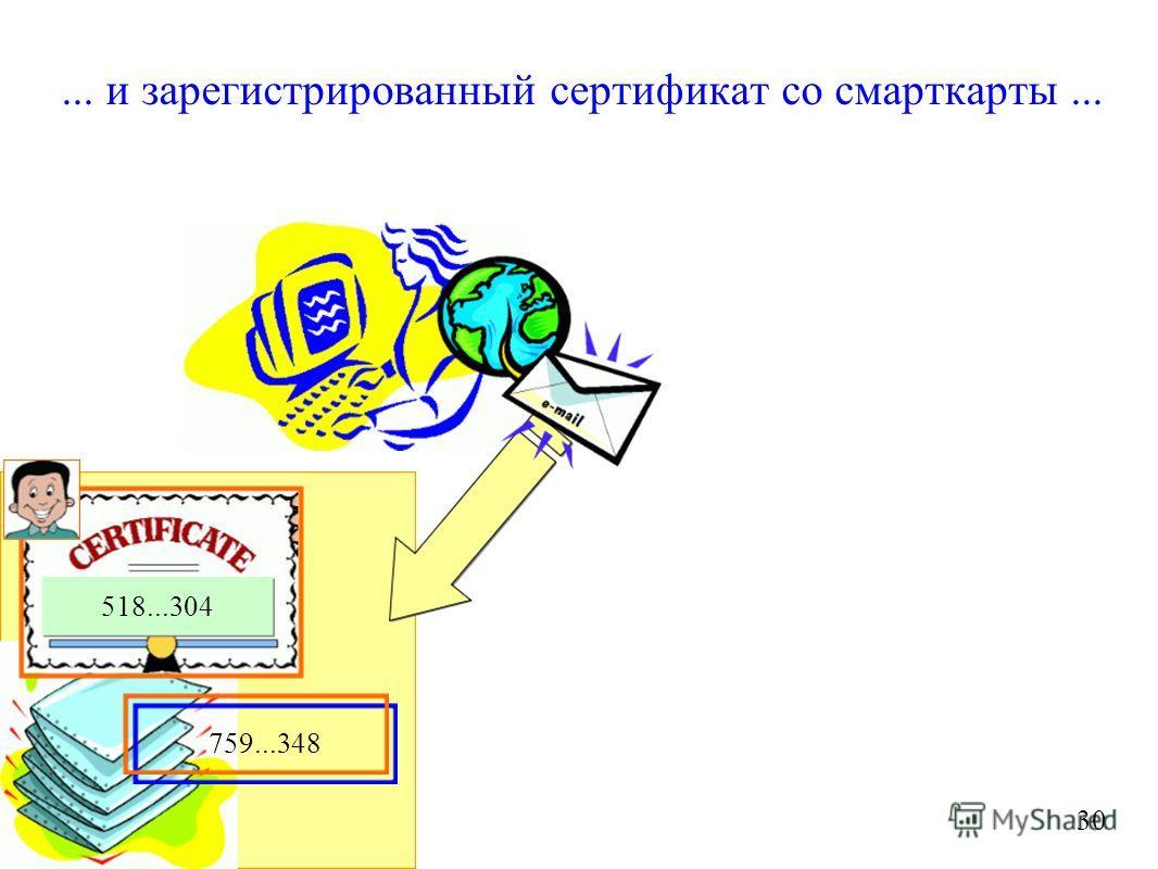 ... и зарегистрированный сертификат со смарткарты... 759...348 518...304 30