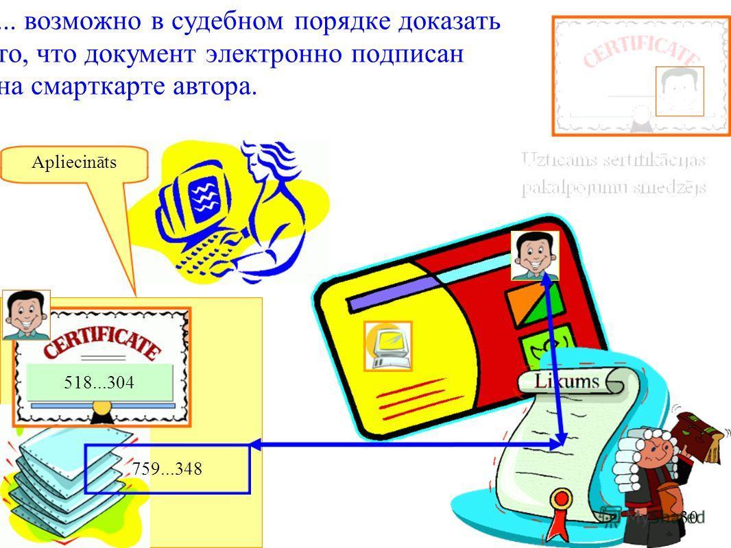 759...348 518...304 Apliecināts 30... возможно в судебном порядке доказать то, что документ электронно подписан на смарткарте автора.