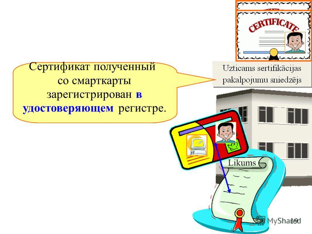 19 Сертификат полученный со смарткарты зарегистрирован в удостоверяющем регистре.