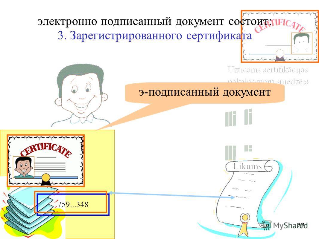 759...348 э-подписанный документ 22 электронно подписанный документ состоит: 3. Зарегистрированного сертификата