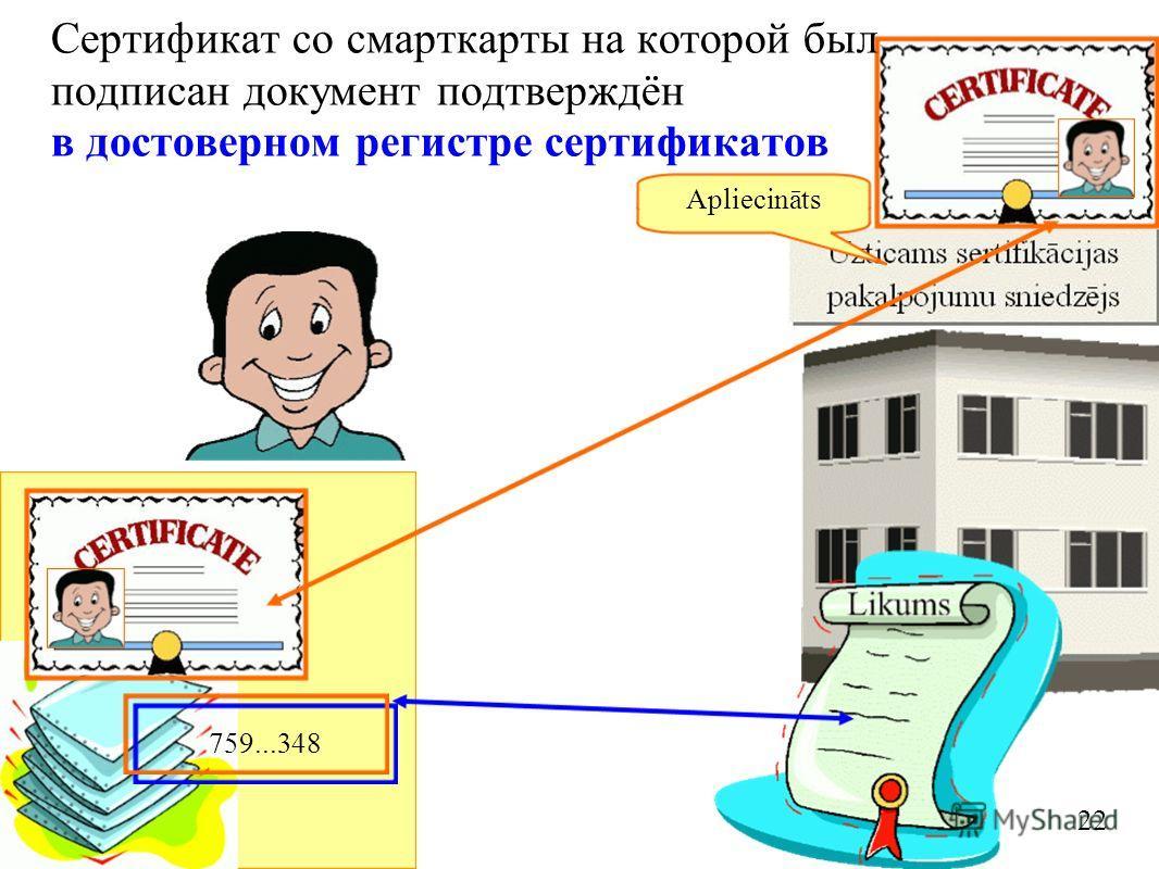 759...348 Сертификат со смарткарты на которой был подписан документ подтверждён в достоверном регистре сертификатов Apliecināts 22