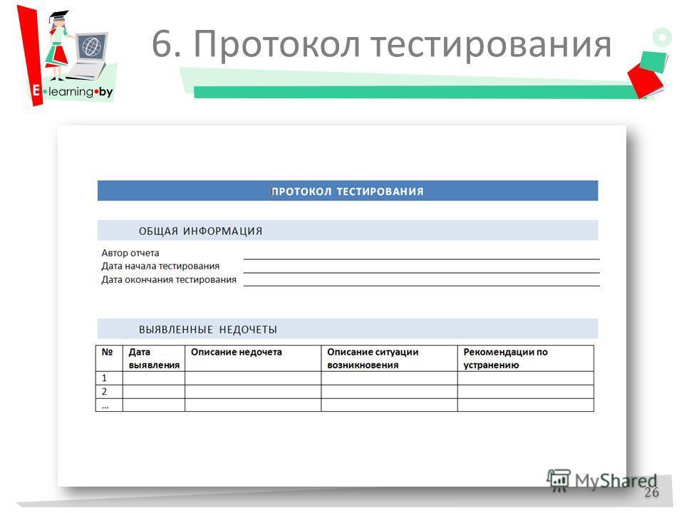 6. Протокол тестирования 26