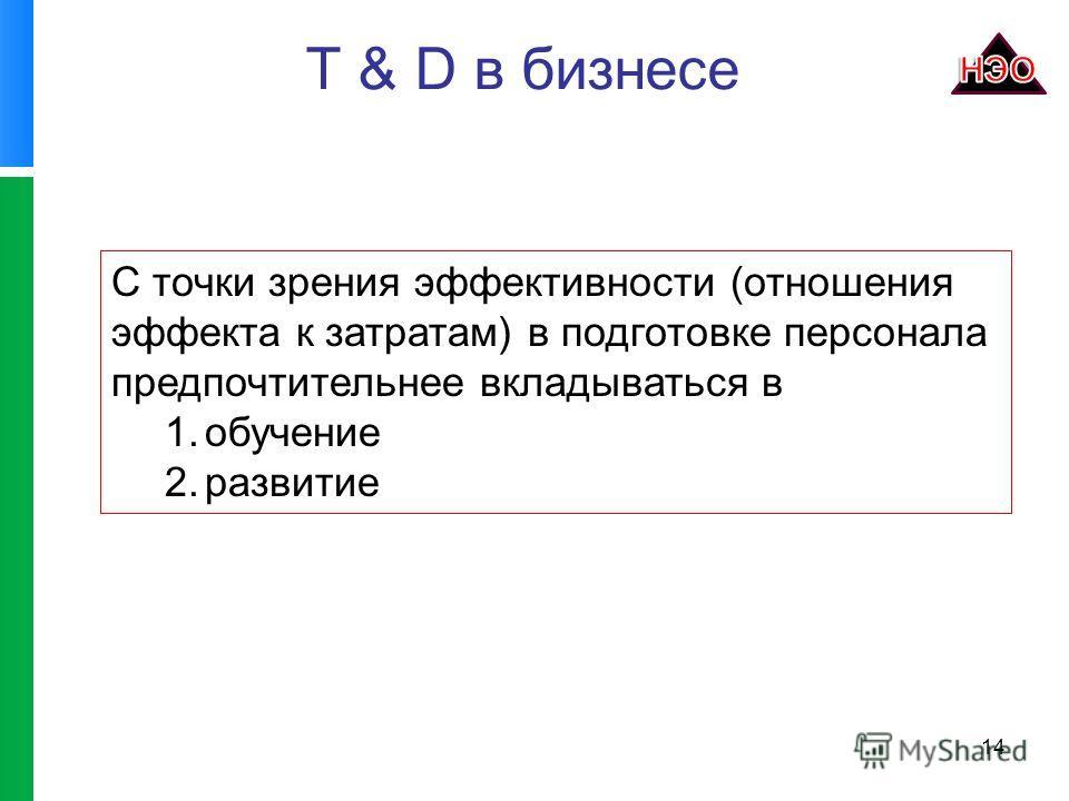 T & D в бизнесе 14 С точки зрения эффективности (отношения эффекта к затратам) в подготовке персонала предпочтительнее вкладываться в 1.обучение 2.развитие