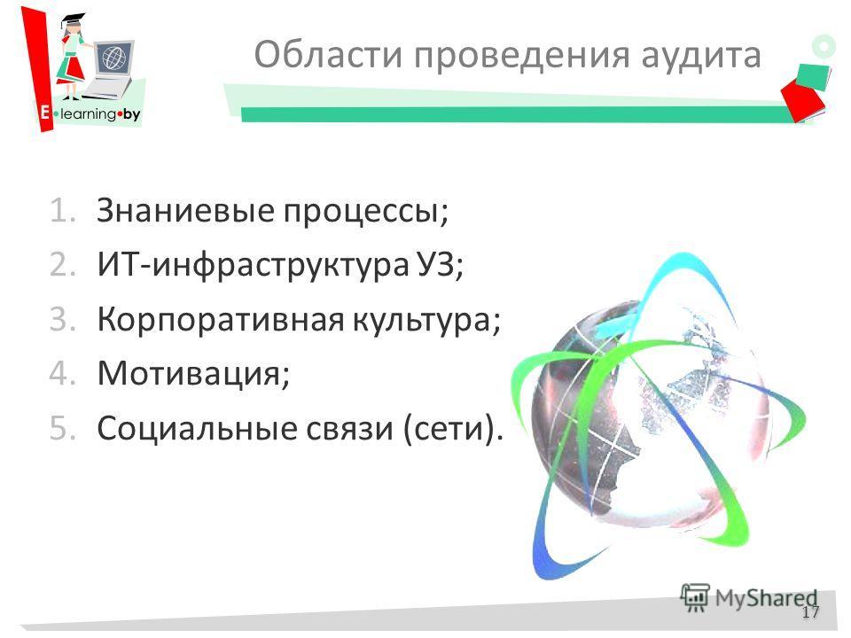 1.Знаниевые процессы; 2.ИТ-инфраструктура УЗ; 3.Корпоративная культура; 4.Мотивация; 5.Социальные связи (сети). Области проведения аудита 17