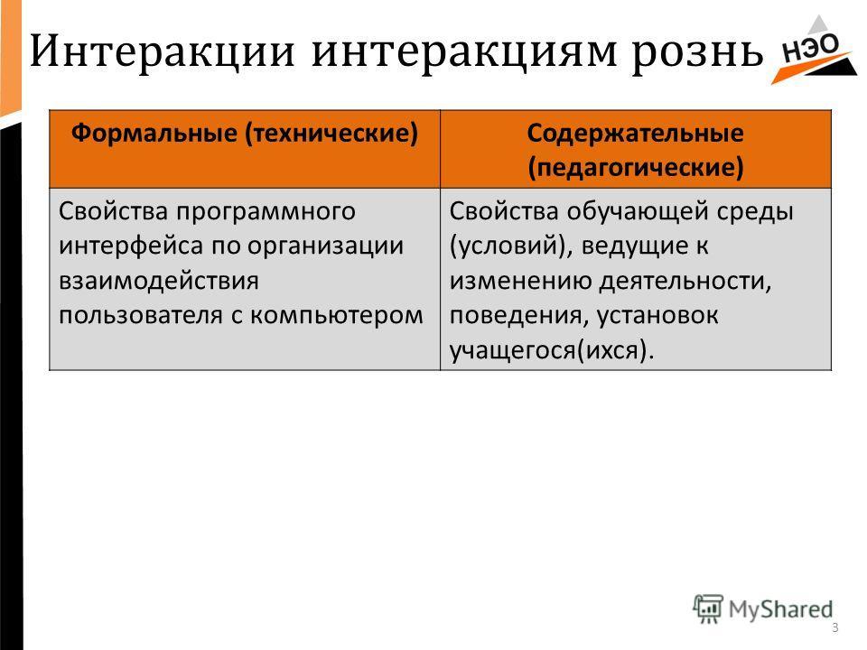 Интеракции интеракциям рознь 3 Формальные (технические)Содержательные (педагогические) Свойства программного интерфейса по организации взаимодействия пользователя с компьютером Свойства обучающей среды (условий), ведущие к изменению деятельности, пов