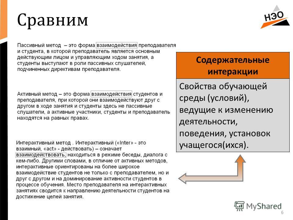 Сравним В 6 Содержательные интеракции Свойства обучающей среды (условий), ведущие к изменению деятельности, поведения, установок учащегося(ихся).