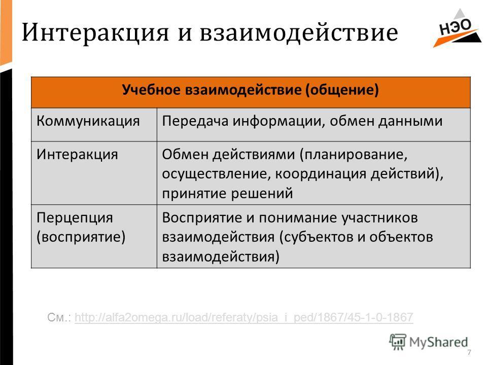 Интеракция и взаимодействие 7 Учебное взаимодействие (общение) КоммуникацияПередача информации, обмен данными ИнтеракцияОбмен действиями (планирование, осуществление, координация действий), принятие решений Перцепция (восприятие) Восприятие и пониман
