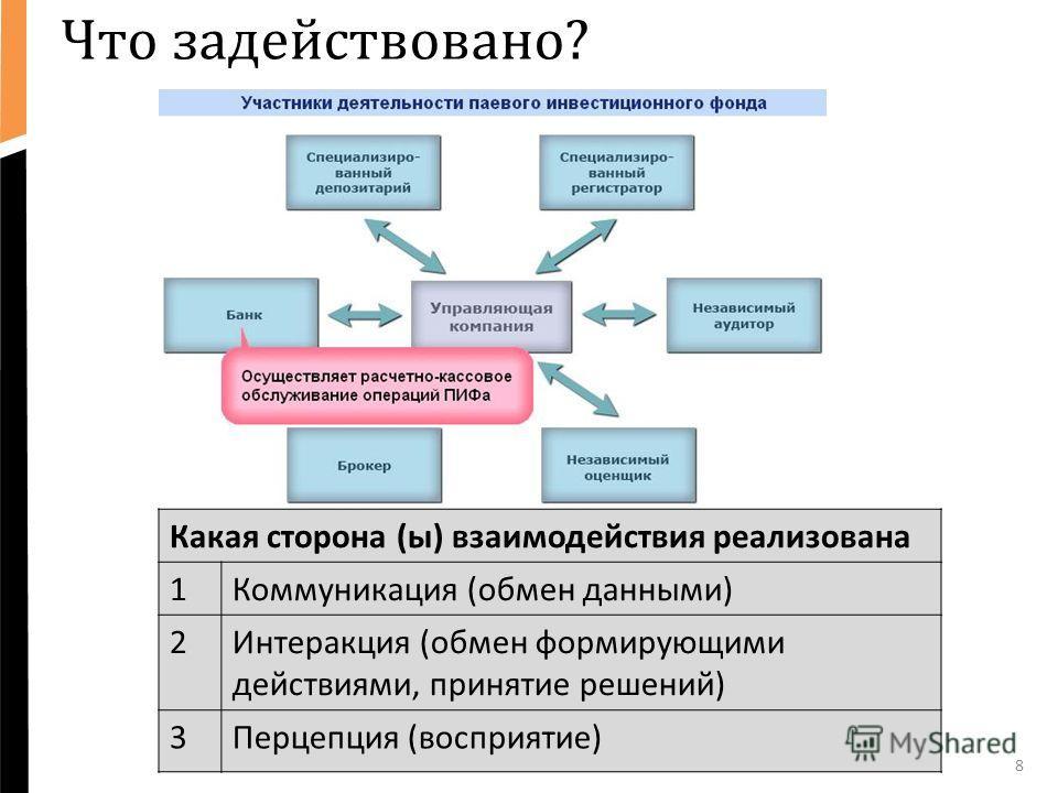 8 Что задействовано? Какая сторона (ы) взаимодействия реализована 1Коммуникация (обмен данными) 2Интеракция (обмен формирующими действиями, принятие решений) 3Перцепция (восприятие)