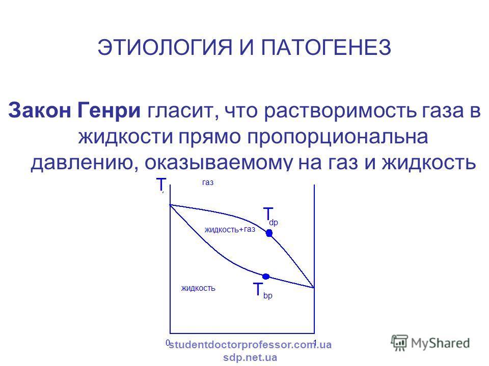 ЭТИОЛОГИЯ И ПАТОГЕНЕЗ Закон Генри гласит, что растворимость газа в жидкости прямо пропорциональна давлению, оказываемому на газ и жидкость studentdoctorprofessor.com.ua sdp.net.ua