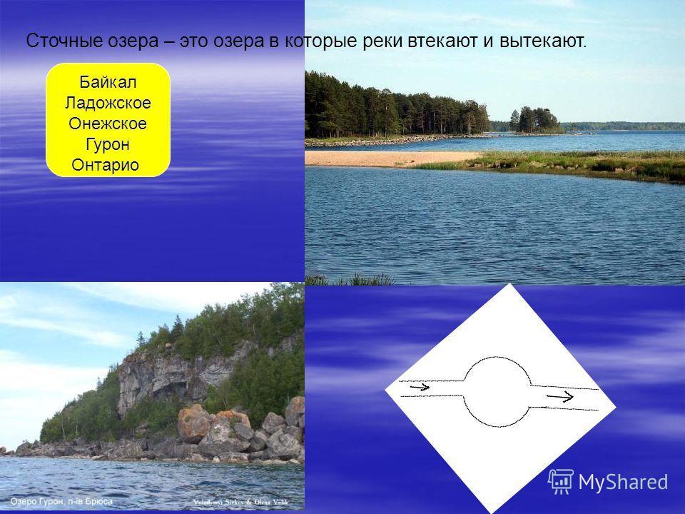Сточные озера – это озера в которые реки втекают и вытекают. Байкал Ладожское Онежское Гурон Онтарио