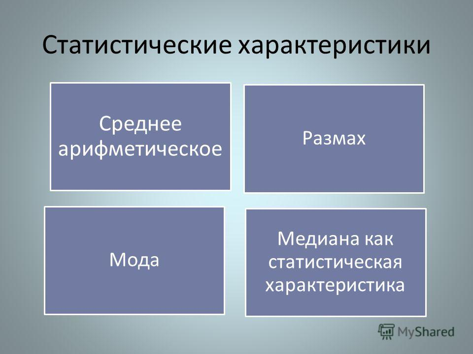 Статистические характеристики Среднее арифметическое Размах Мода Медиана как статистическая характеристика