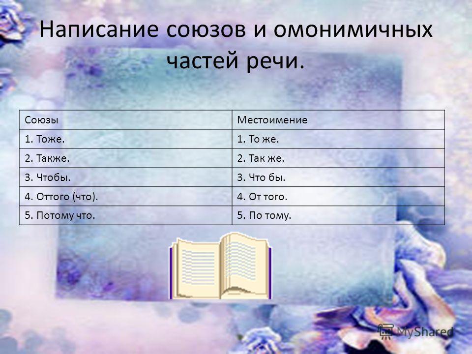 Написание союзов и омонимичных частей речи. СоюзыМестоимение 1. Тоже. 2. Также. 3. Чтобы. 4. Оттого (что).4. От того. 5. Потому что.5. По тому.