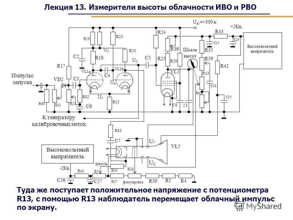 Лекция 13. Измерители высоты облачности ИВО и РВО Туда же поступает положительное напряжение с потенциометра R13, с помощью R13 наблюдатель перемещает облачный импульс по экрану.