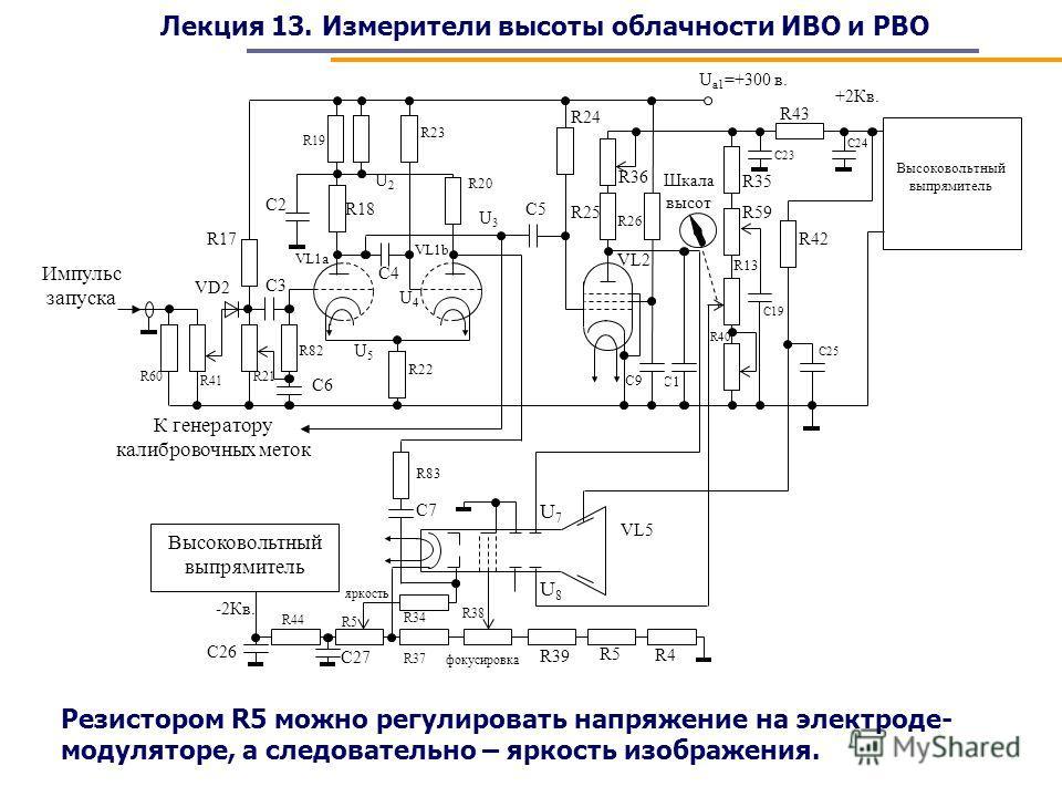 Лекция 13. Измерители высоты облачности ИВО и РВО Резистором R5 можно регулировать напряжение на электроде- модуляторе, а следовательно – яркость изображения.