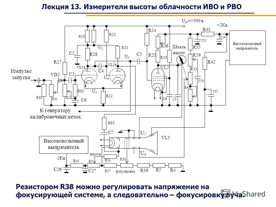 Лекция 13. Измерители высоты облачности ИВО и РВО Резистором R38 можно регулировать напряжение на фокусирующей системе, а следовательно – фокусировку луча.