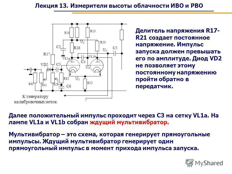 Лекция 13. Измерители высоты облачности ИВО и РВО К генератору калибровочных меток C5 VL1b U3U3 R18 R20 C4 VL1a R23 U4U4 U2U2 R19 C2 R82 C6 C3 R21 VD2 R41 R60 R17 U5U5 R22 Делитель напряжения R17- R21 создает постоянное напряжение. Импульс запуска до