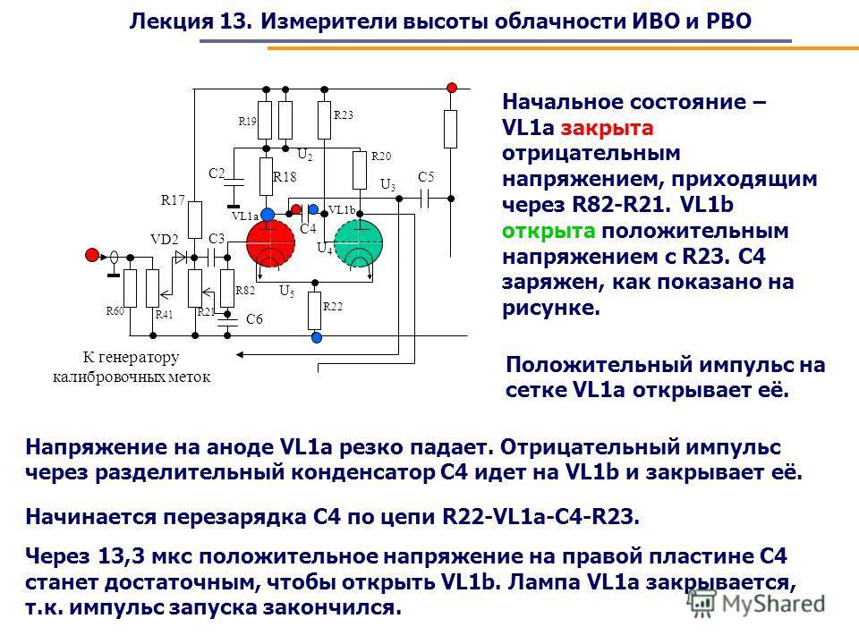 Лекция 13. Измерители высоты облачности ИВО и РВО К генератору калибровочных меток C5 VL1b U3U3 R18 R20 C4 VL1a R23 U4U4 U2U2 R19 C2 R82 C6 C3 R21 VD2 R41 R60 R17 U5U5 R22 Начальное состояние VL1a закрыта отрицательным напряжением, приходящим через R