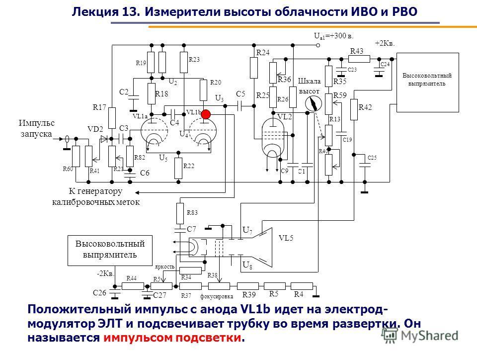 Лекция 13. Измерители высоты облачности ИВО и РВО Положительный импульс с анода VL1b идет на электрод- модулятор ЭЛТ и подсвечивает трубку во время развертки. Он называется импульсом подсветки.