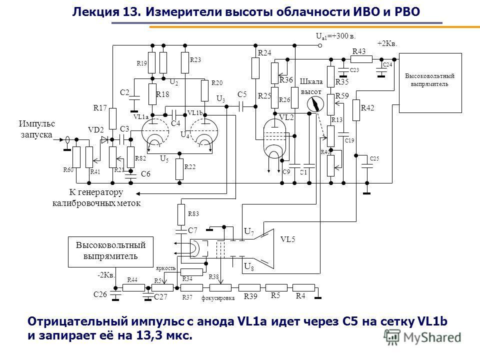 Лекция 13. Измерители высоты облачности ИВО и РВО Отрицательный импульс с анода VL1а идет через С5 на сетку VL1b и запирает её на 13,3 мкс.