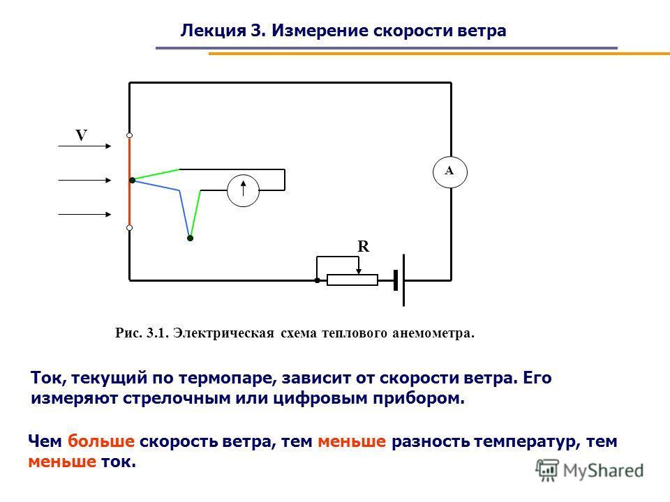 Лекция 3. Измерение скорости ветра V А R Рис. 3.1. Электрическая схема теплового анемометра. Ток, текущий по термопаре, зависит от скорости ветра. Его измеряют стрелочным или цифровым прибором. Чем больше скорость ветра, тем меньше разность температу