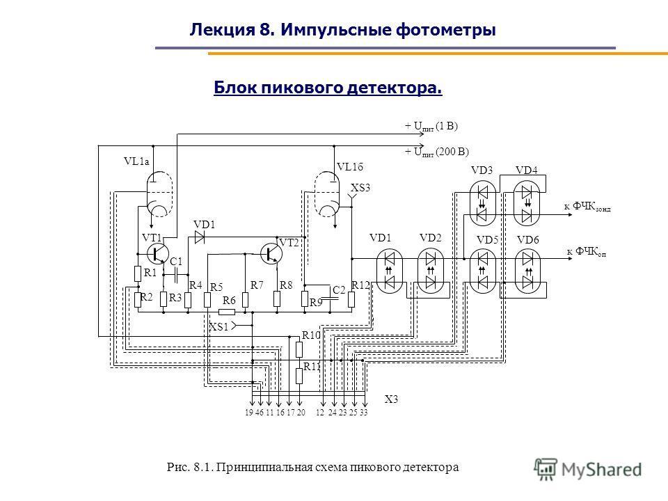 Лекция 8. Импульсные фотометры Блок пикового детектора. Рис. 8.1. Принципиальная схема пикового детектора