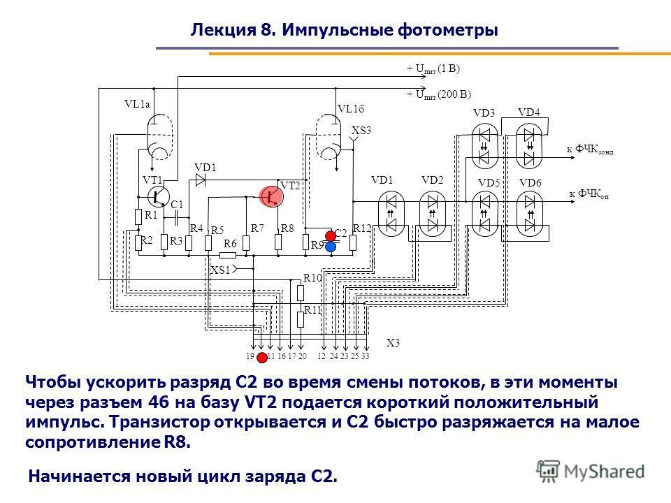 Лекция 8. Импульсные фотометры Чтобы ускорить разряд С2 во время смены потоков, в эти моменты через разъем 46 на базу VT2 подается короткий положительный импульс. Транзистор открывается и С2 быстро разряжается на малое сопротивление R8. Начинается но