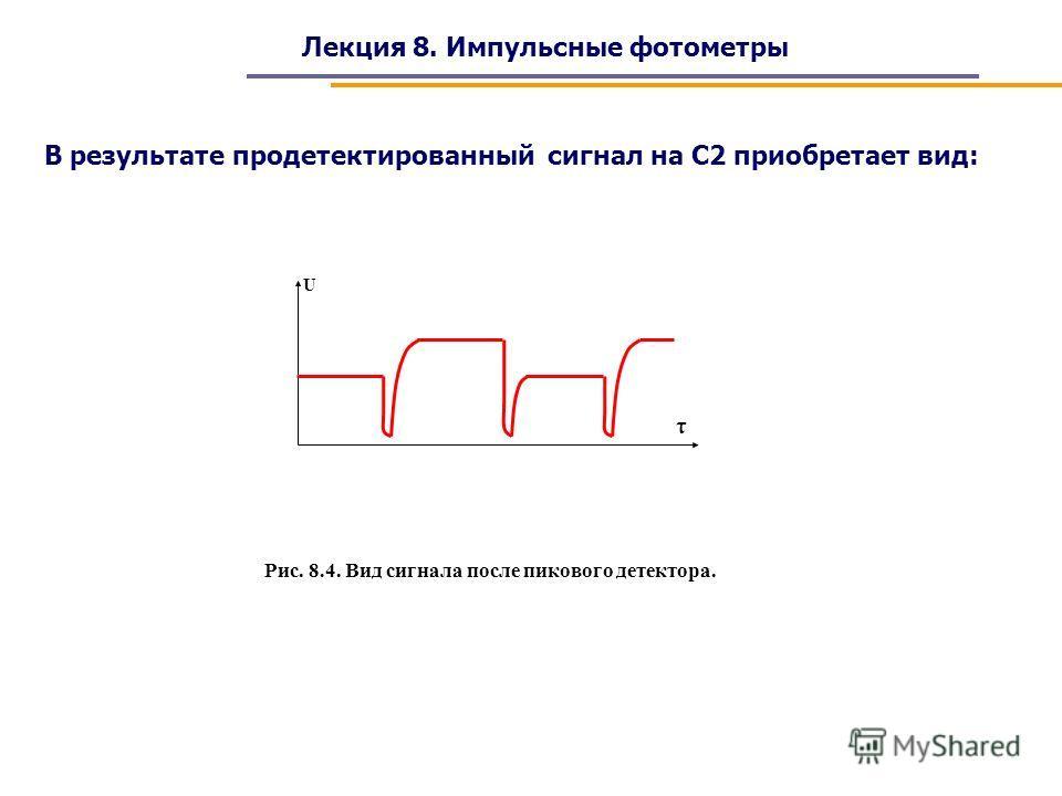 Лекция 8. Импульсные фотометры В результате продетектированный сигнал на С2 приобретает вид: U τ Рис. 8.4. Вид сигнала после пикового детектора.