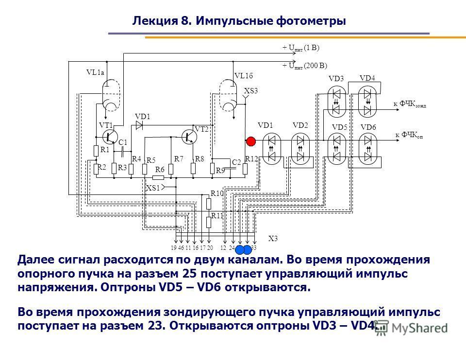 Лекция 8. Импульсные фотометры Далее сигнал расходится по двум каналам. Во время прохождения опорного пучка на разъем 25 поступает управляющий импульс напряжения. Оптроны VD5 – VD6 открываются. Во время прохождения зондирующего пучка управляющий импу