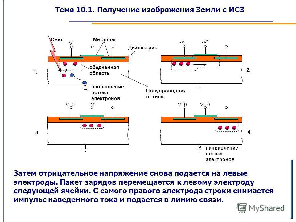 Тема 10.1. Получение изображения Земли с ИСЗ Затем отрицательное напряжение снова подается на левые электроды. Пакет зарядов перемещается к левому электроду следующей ячейки. С самого правого электрода строки снимается импульс наведенного тока и пода