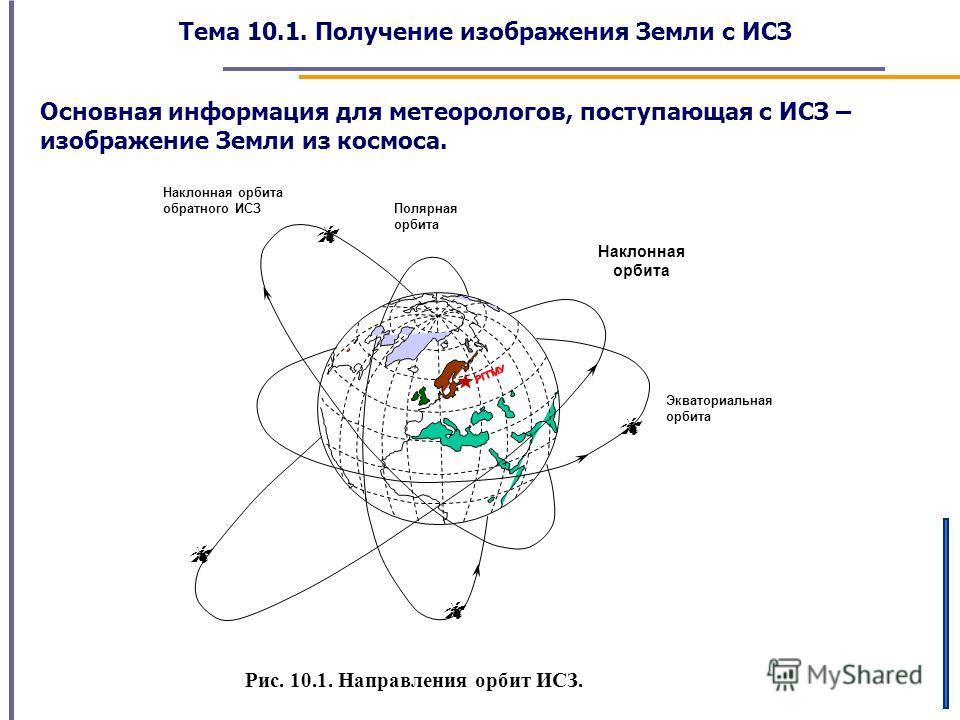 Тема 10.1. Получение изображения Земли с ИСЗ Основная информация для метеорологов, поступающая с ИСЗ – изображение Земли из космоса. Экваториальная орбита Наклонная орбита обратного ИСЗ Полярная орбита Наклонная орбита Рис. 10.1. Направления орбит ИС