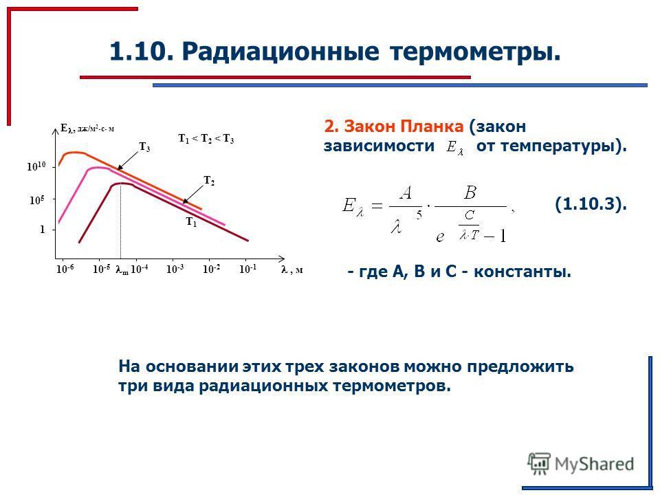 1.10. Радиационные термометры. T1 T1, м E, дж/м 2 с м 10 -6 10 -5 m 10 -4 10 -3 10 -2 10 -1 10 5 1 10 T2 T2 T3 T3 T 1 < T 2 < T 3 - где А, В и С - константы. 2. Закон Планка (закон зависимости от температуры). (1.10.3). На основании этих трех законов