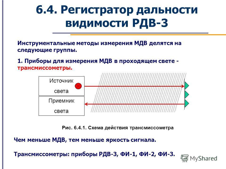 6.4. Регистратор дальности видимости РДВ-3 Инструментальные методы измерения МДВ делятся на следующие группы. 1. Приборы для измерения МДВ в проходящем свете - трансмиссометры. Источник света Приемник света Рис. 6.4.1. Схема действия трансмиссометра
