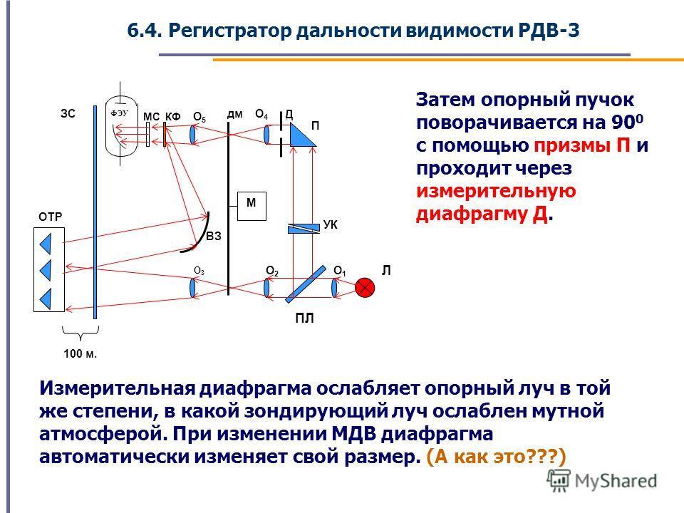 6.4. Регистратор дальности видимости РДВ-3 Затем опорный пучок поворачивается на 90 0 с помощью призмы П и проходит через измерительную диафрагму Д. Измерительная диафрагма ослабляет опорный луч в той же степени, в какой зондирующий луч ослаблен мутн
