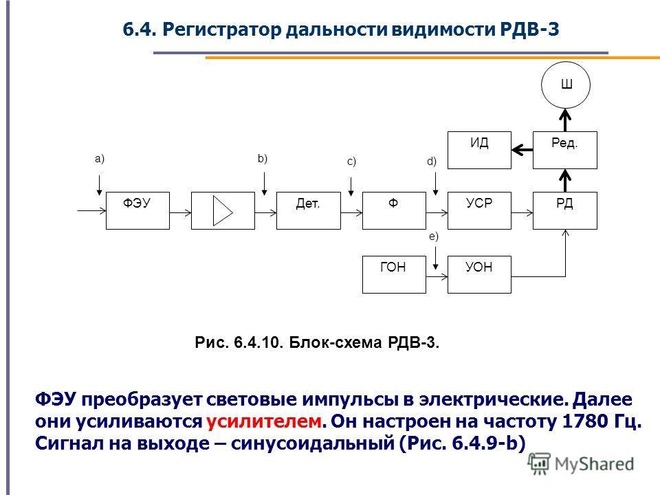 6.4. Регистратор дальности видимости РДВ-3 Рис. 6.4.10. Блок-схема РДВ-3. ФЭУ преобразует световые импульсы в электрические. Далее они усиливаются усилителем. Он настроен на частоту 1780 Гц. Сигнал на выходе – синусоидальный (Рис. 6.4.9-b) d)d) e)e)