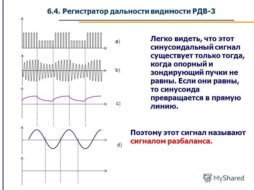 6.4. Регистратор дальности видимости РДВ-3 Легко видеть, что этот синусоидальный сигнал существует только тогда, когда опорный и зондирующий пучки не равны. Если они равны, то синусоида превращается в прямую линию. Поэтому этот сигнал называют сигнал