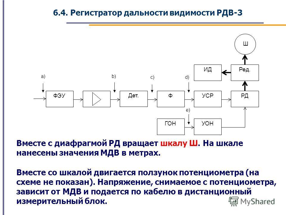 6.4. Регистратор дальности видимости РДВ-3 Вместе с диафрагмой РД вращает шкалу Ш. На шкале нанесены значения МДВ в метрах. Вместе со шкалой двигается ползунок потенциометра (на схеме не показан). Напряжение, снимаемое с потенциометра, зависит от МДВ