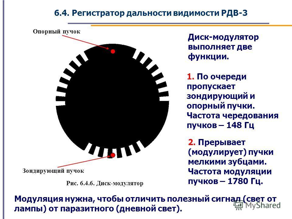 6.4. Регистратор дальности видимости РДВ-3 Опорный пучок Зондирующий пучок Диск-модулятор выполняет две функции. 1. По очереди пропускает зондирующий и опорный пучки. Частота чередования пучков – 148 Гц 2. Прерывает (модулирует) пучки мелкими зубцами