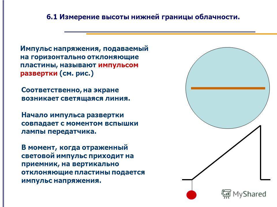 6.1 Измерение высоты нижней границы облачности. Импульс напряжения, подаваемый на горизонтально отклоняющие пластины, называют импульсом развертки (см. рис.) Соответственно, на экране возникает светящаяся линия. Начало импульса развертки совпадает с