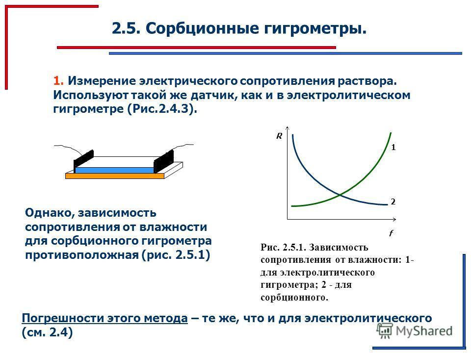 2.5. Сорбционные гигрометры. 1. Измерение электрического сопротивления раствора. Используют такой же датчик, как и в электролитическом гигрометре (Рис.2.4.3). f 2 1 R Рис. 2.5.1. Зависимость сопротивления от влажности: 1- для электролитического гигро