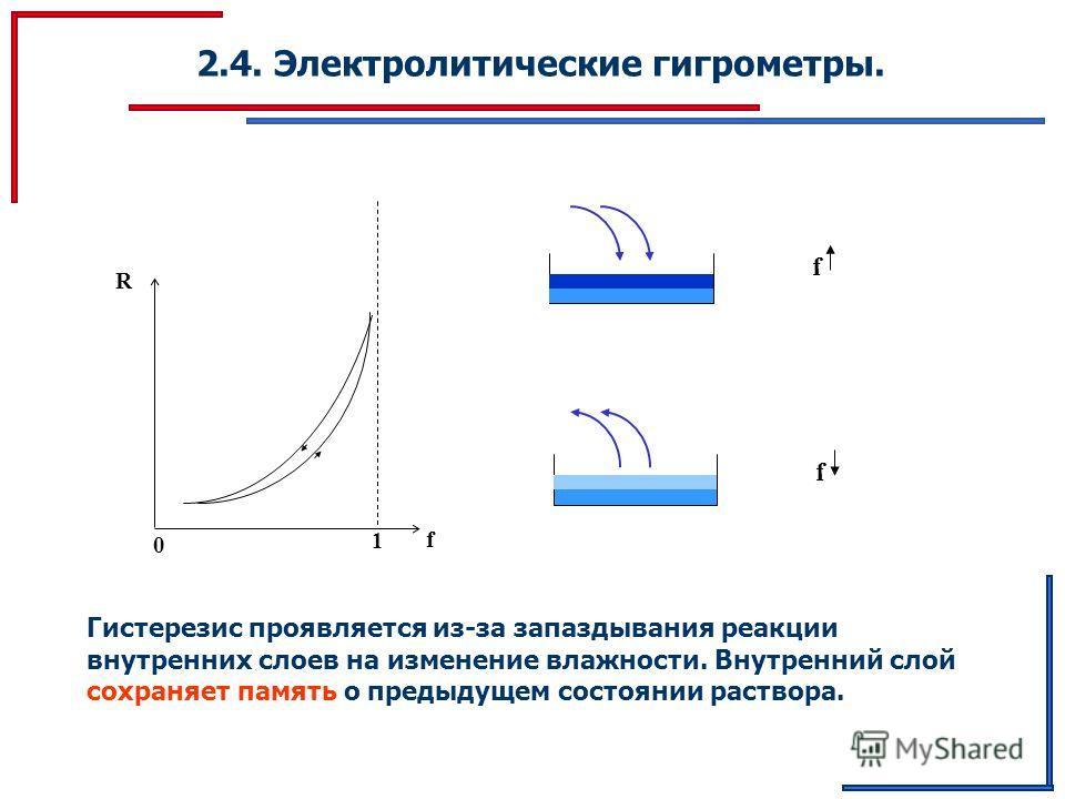 2.4. Электролитические гигрометры. 1 R f 0 Гистерезис проявляется из-за запаздывания реакции внутренних слоев на изменение влажности. Внутренний слой сохраняет память о предыдущем состоянии раствора. f f