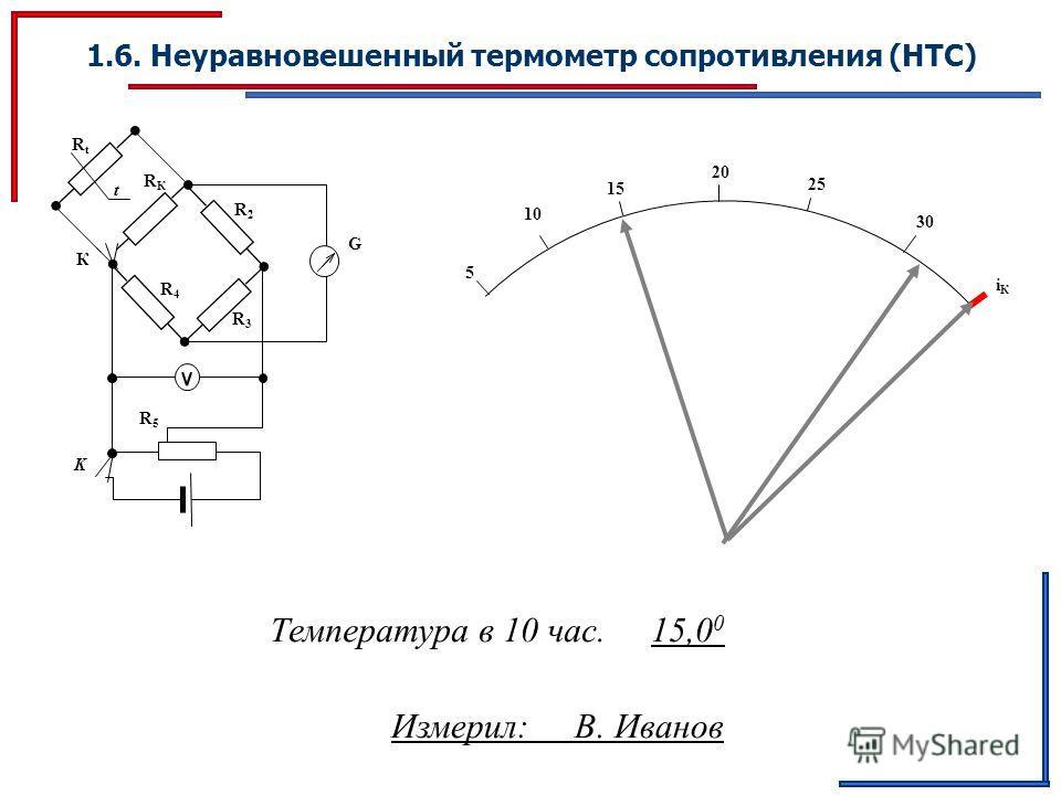 1.6. Неуравновешенный термометр сопротивления (НТС) G K RtRt R2R2 t R3R3 R4R4 R5R5 RКRК К iКiК 30 25 20 15 10 5 Температура в 10 час. 15,0 0 Измерил: В. Иванов