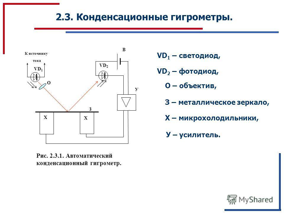 2.3. Конденсационные гигрометры. Рис. 2.3.1. Автоматический конденсационный гигрометр. К источнику тока VD 1 О VD 2 B У З Х Х VD 1 – светодиод, VD 2 – фотодиод, З – металлическое зеркало, Х – микрохолодильники, У – усилитель. О – объектив,