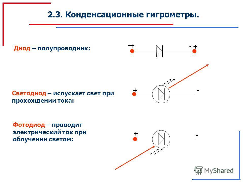 2.3. Конденсационные гигрометры. Диод – полупроводник: + - - + Светодиод – испускает свет при прохождении тока: + - Фотодиод – проводит электрический ток при облучении светом: + -