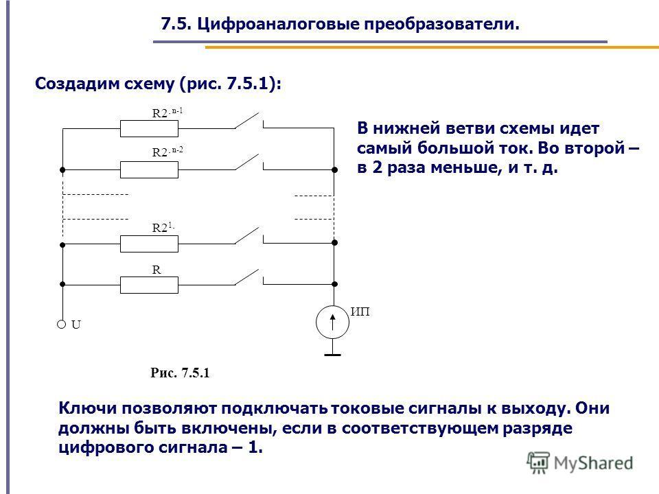 7.5. Цифроаналоговые преобразователи. Создадим схему (рис. 7.5.1): Рис. 7.5.1 ИП U Rּ2 n-2 Rּ2 n-1 Rּ21Rּ21 R В нижней ветви схемы идет самый большой ток. Во второй – в 2 раза меньше, и т. д. Ключи позволяют подключать токовые сигналы к выходу. Они д