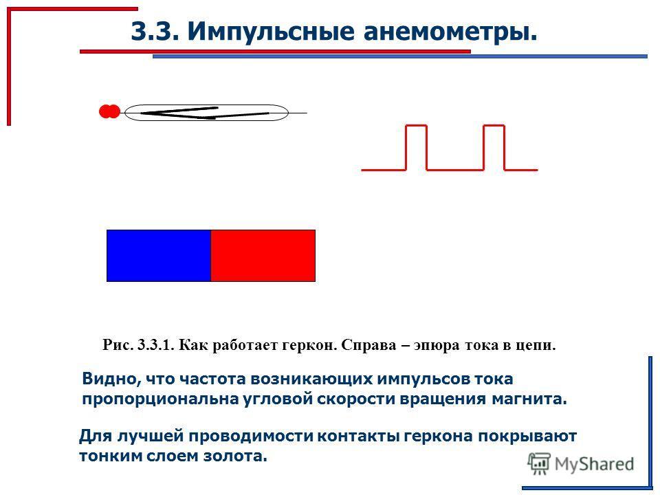 3.3. Импульсные анемометры. Рис. 3.3.1. Как работает геркон. Справа – эпюра тока в цепи. Видно, что частота возникающих импульсов тока пропорциональна угловой скорости вращения магнита. Для лучшей проводимости контакты геркона покрывают тонким слоем