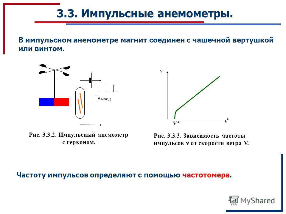 3.3. Импульсные анемометры. Рис. 3.3.2. Импульсный анемометр с герконом. Выход В импульсном анемометре магнит соединен с чашечной вертушкой или винтом. V ν V*V* Рис. 3.3.3. Зависимость частоты импульсов ν от скорости ветра V. Частоту импульсов опреде